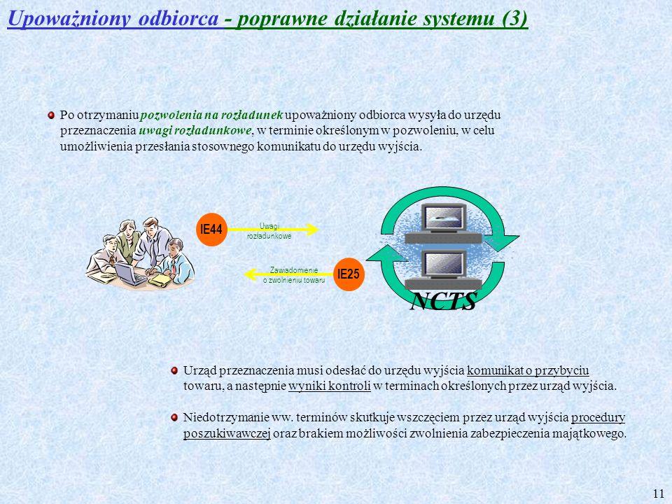 NCTS Upoważniony odbiorca - poprawne działanie systemu (3)