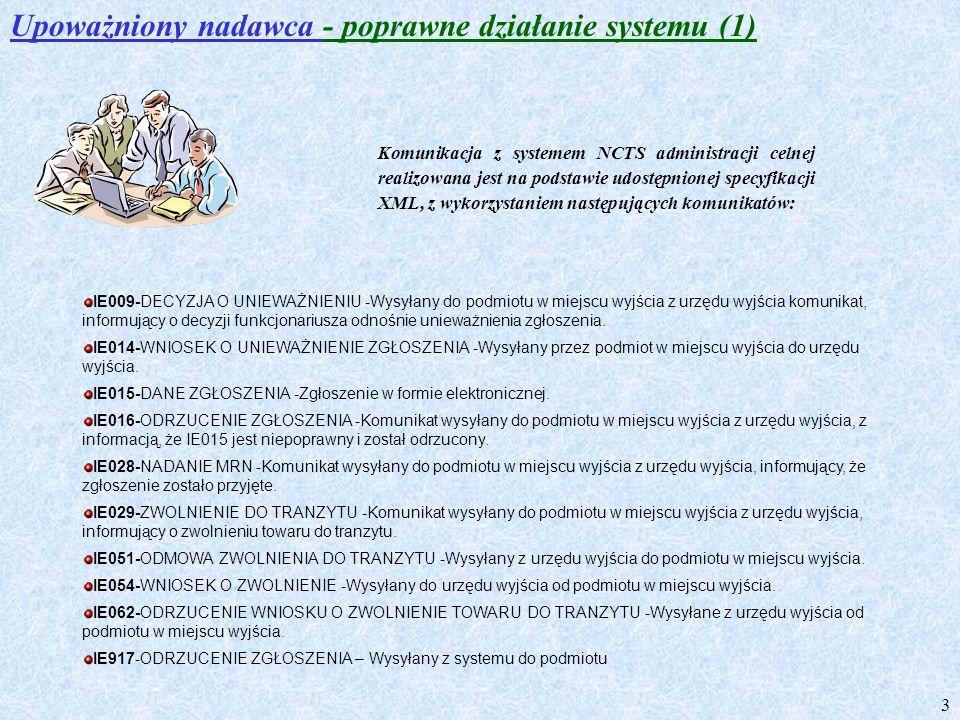 Upoważniony nadawca - poprawne działanie systemu (1)