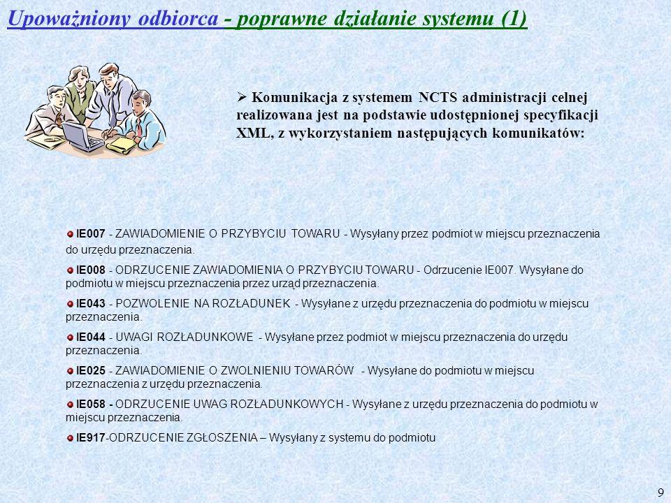 Upoważniony odbiorca - poprawne działanie systemu (1)