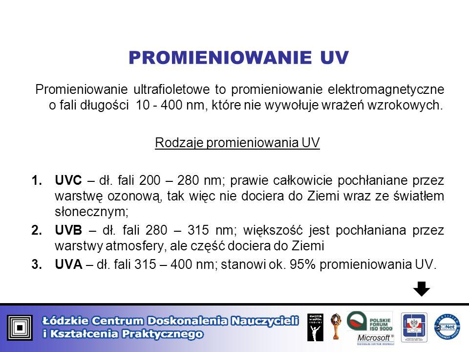 Rodzaje promieniowania UV