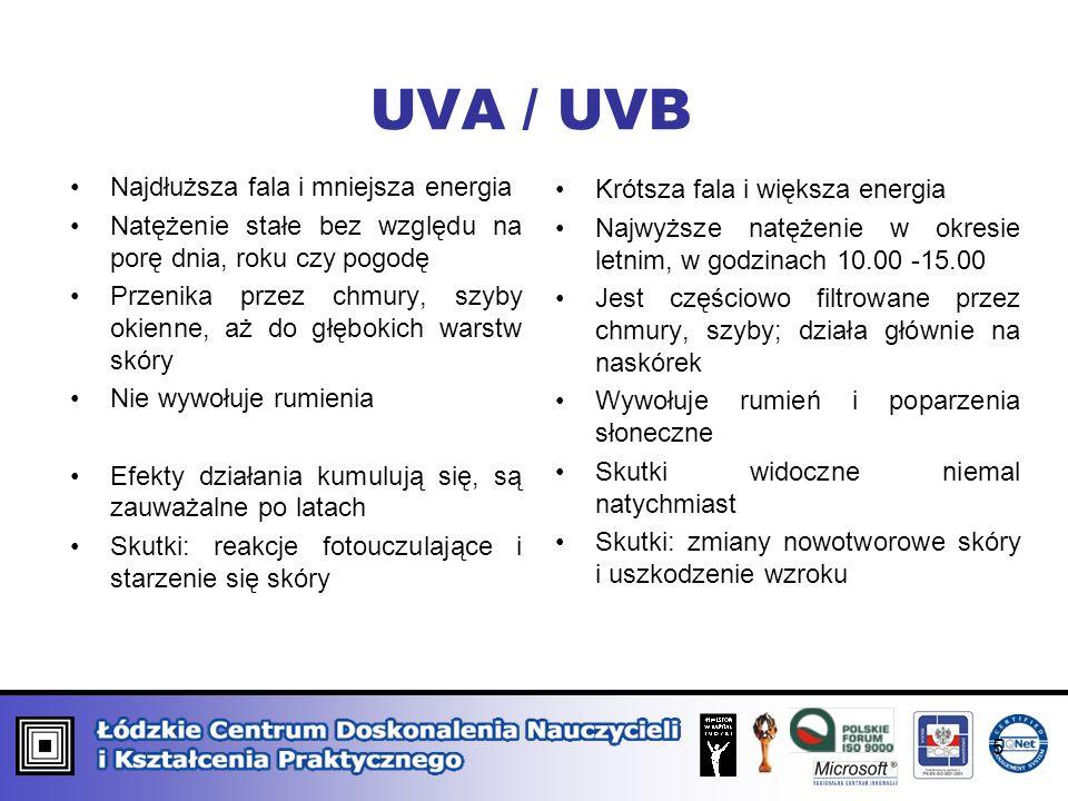 UVA / UVB Najdłuższa fala i mniejsza energia