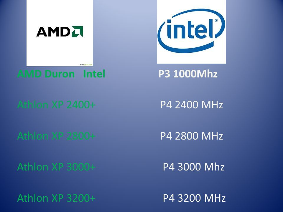 AMD Duron Intel P3 1000Mhz Athlon XP 2400+ P4 2400 MHz.