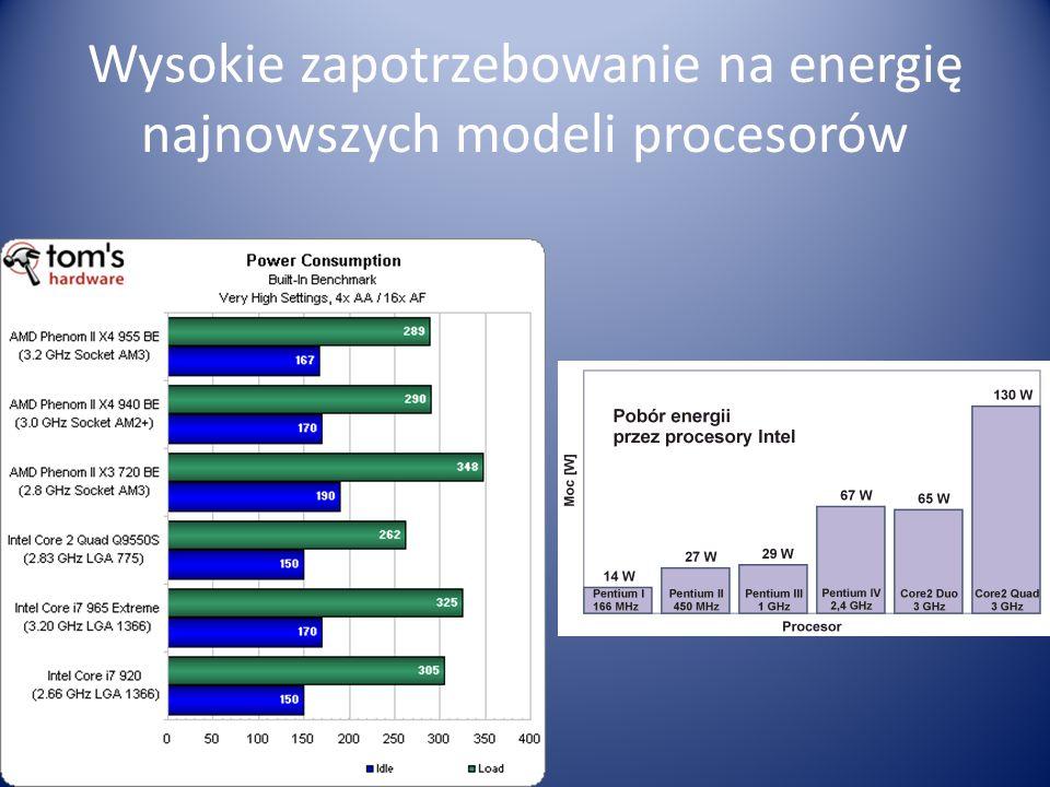 Wysokie zapotrzebowanie na energię najnowszych modeli procesorów
