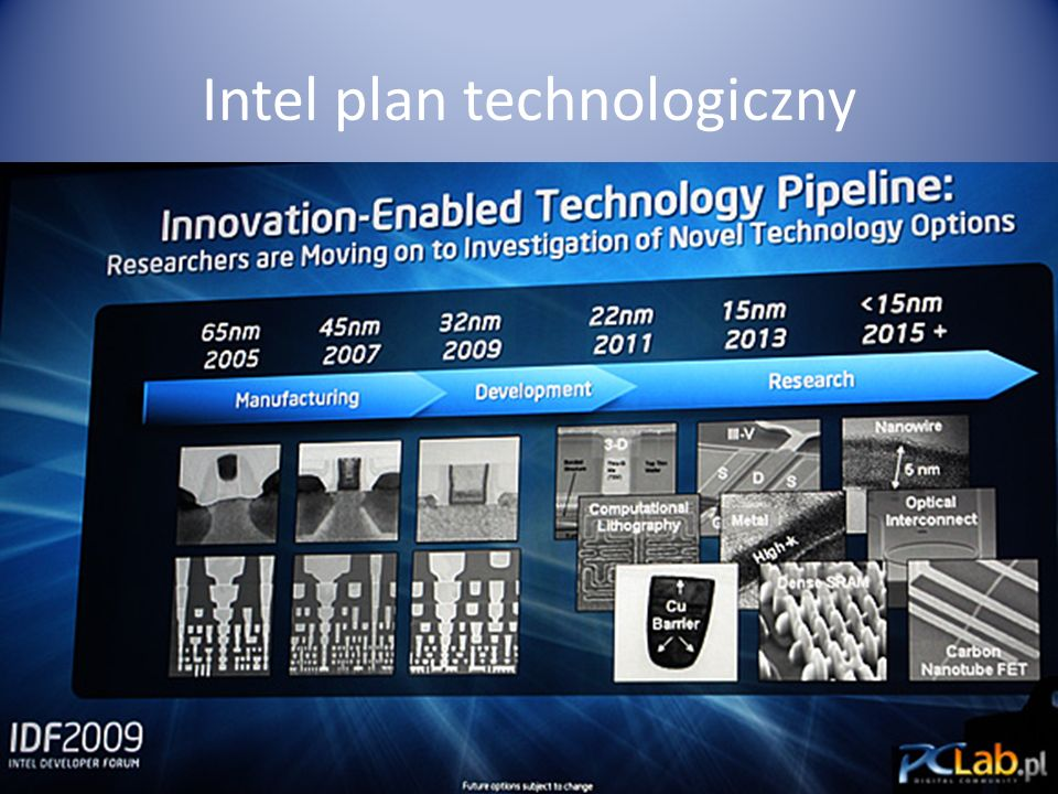 Intel plan technologiczny