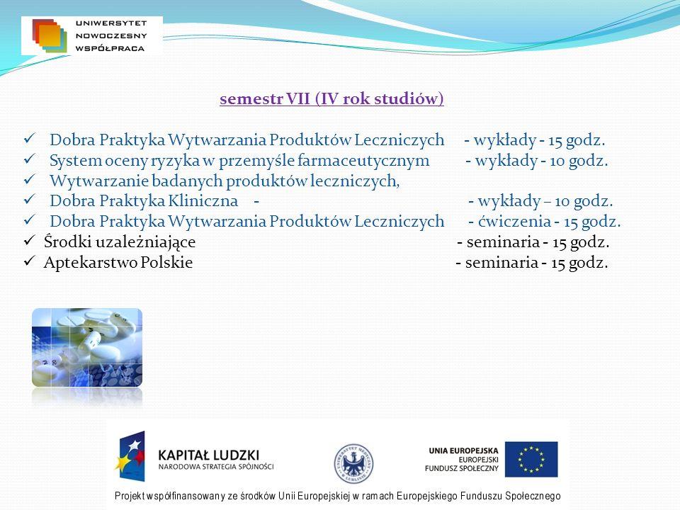 semestr VII (IV rok studiów)
