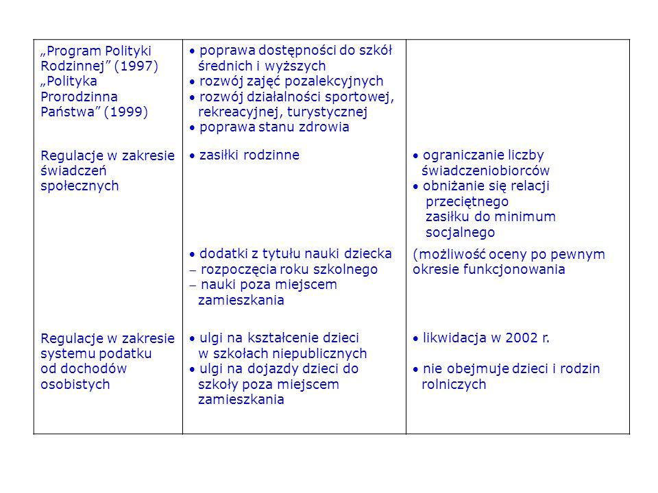 """""""Program Polityki Rodzinnej (1997)"""