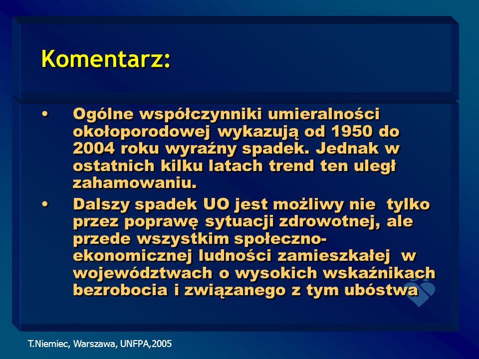 T.Niemiec, Warszawa, UNFPA,2005