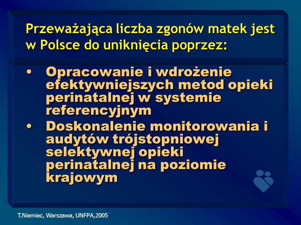 Przeważająca liczba zgonów matek jest w Polsce do uniknięcia poprzez:
