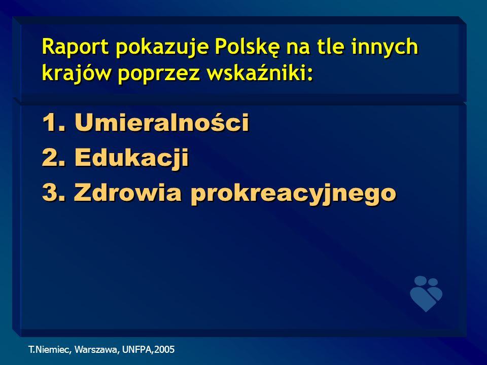 Raport pokazuje Polskę na tle innych krajów poprzez wskaźniki: