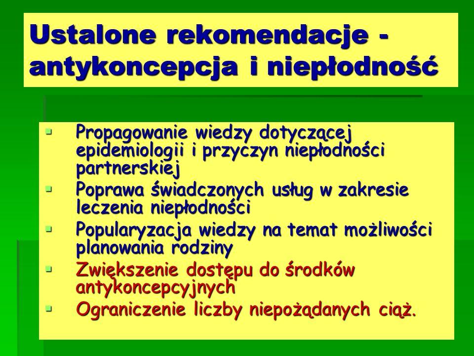 Ustalone rekomendacje - antykoncepcja i niepłodność