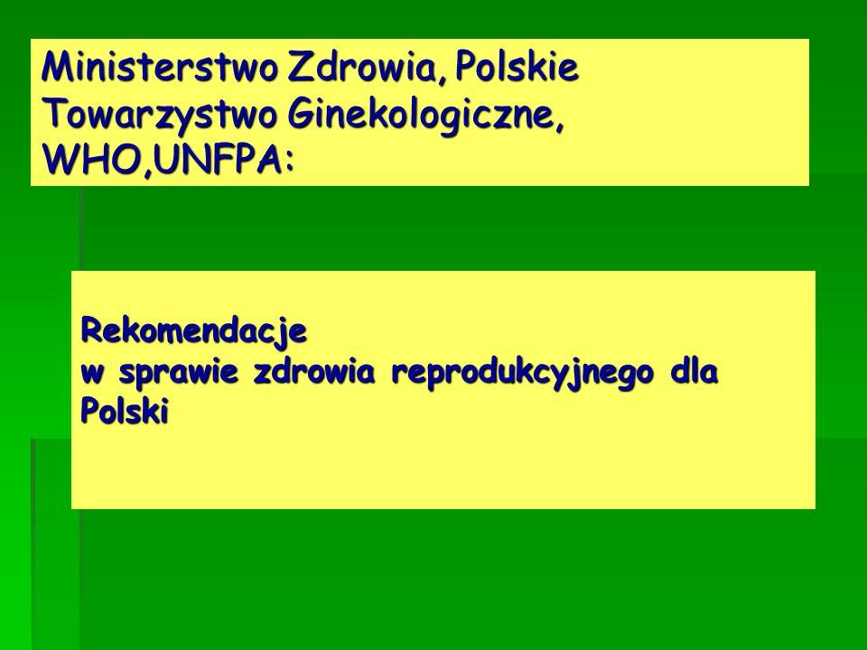 Rekomendacje w sprawie zdrowia reprodukcyjnego dla Polski