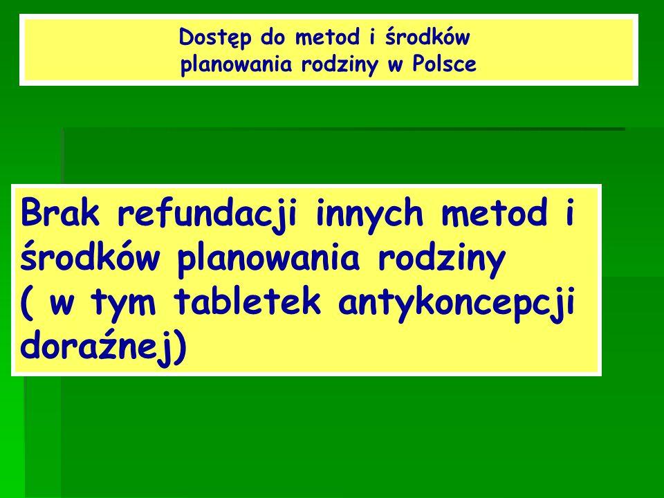 Dostęp do metod i środków planowania rodziny w Polsce