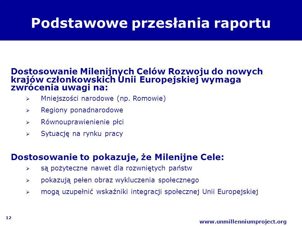 Podstawowe przesłania raportu