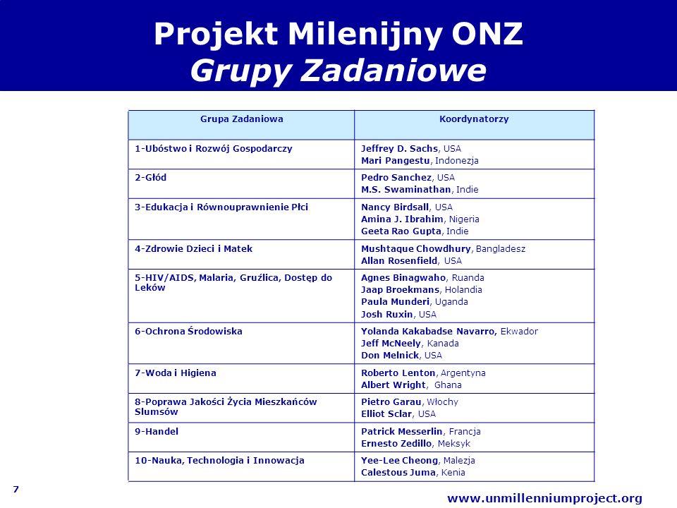 Projekt Milenijny ONZ Grupy Zadaniowe