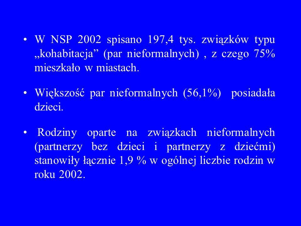"""W NSP 2002 spisano 197,4 tys. związków typu """"kohabitacja (par nieformalnych) , z czego 75% mieszkało w miastach."""