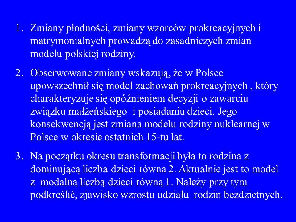 Zmiany płodności, zmiany wzorców prokreacyjnych i matrymonialnych prowadzą do zasadniczych zmian modelu polskiej rodziny.