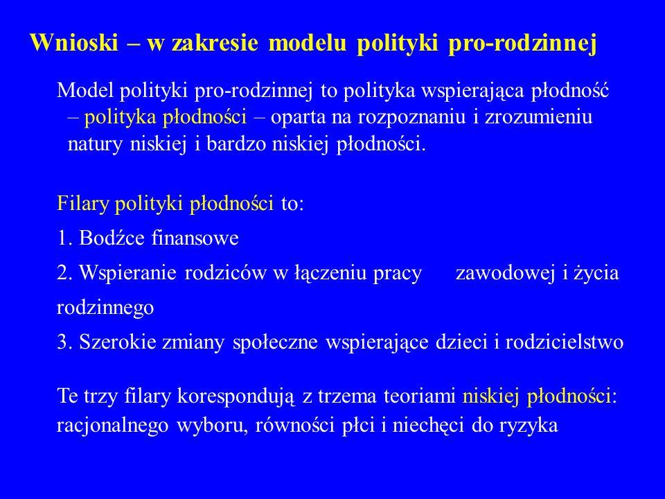 Wnioski – w zakresie modelu polityki pro-rodzinnej