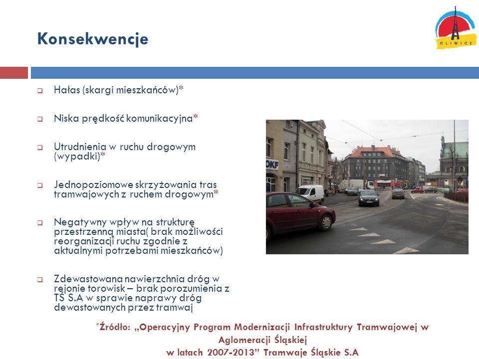w latach 2007-2013 Tramwaje Śląskie S.A