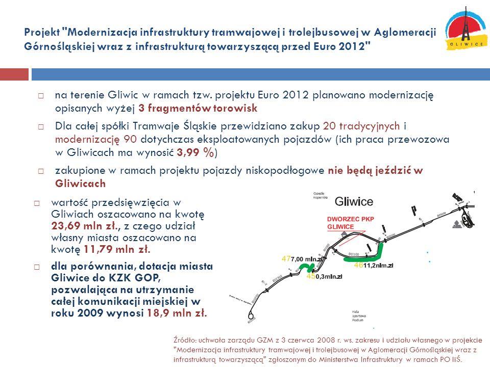 Projekt Modernizacja infrastruktury tramwajowej i trolejbusowej w Aglomeracji Górnośląskiej wraz z infrastrukturą towarzyszącą przed Euro 2012