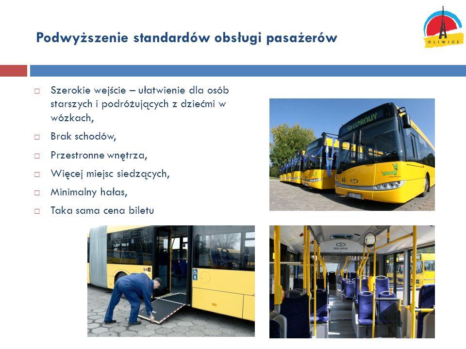 Podwyższenie standardów obsługi pasażerów