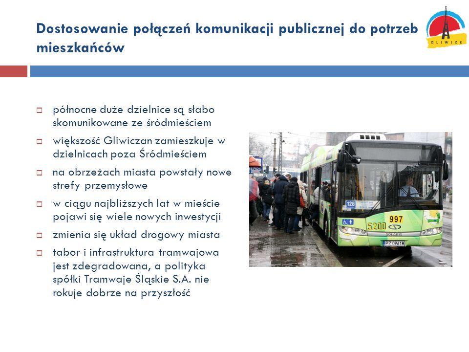 Dostosowanie połączeń komunikacji publicznej do potrzeb mieszkańców