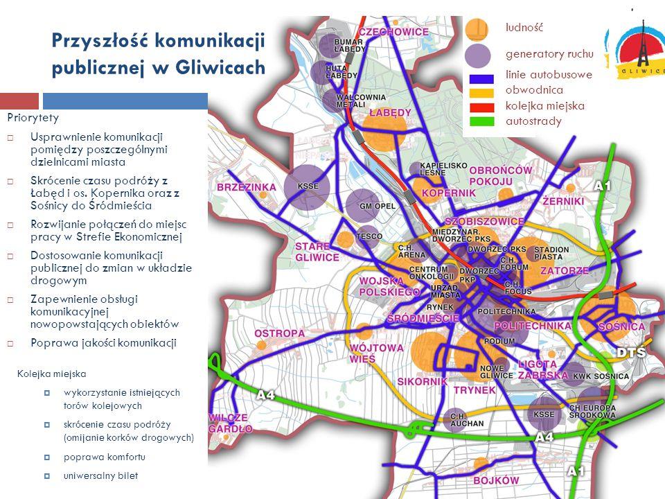Przyszłość komunikacji publicznej w Gliwicach