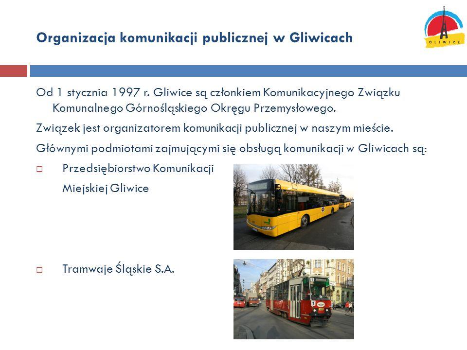 Organizacja komunikacji publicznej w Gliwicach