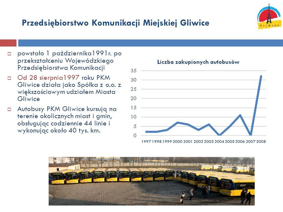 Przedsiębiorstwo Komunikacji Miejskiej Gliwice