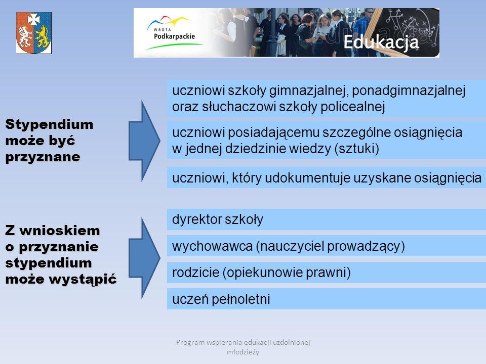 Program wspierania edukacji uzdolnionej młodzieży