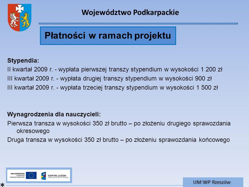 Województwo Podkarpackie