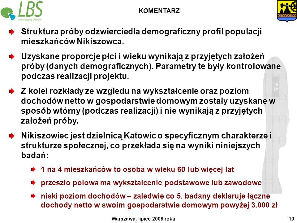 KOMENTARZStruktura próby odzwierciedla demograficzny profil populacji mieszkańców Nikiszowca.