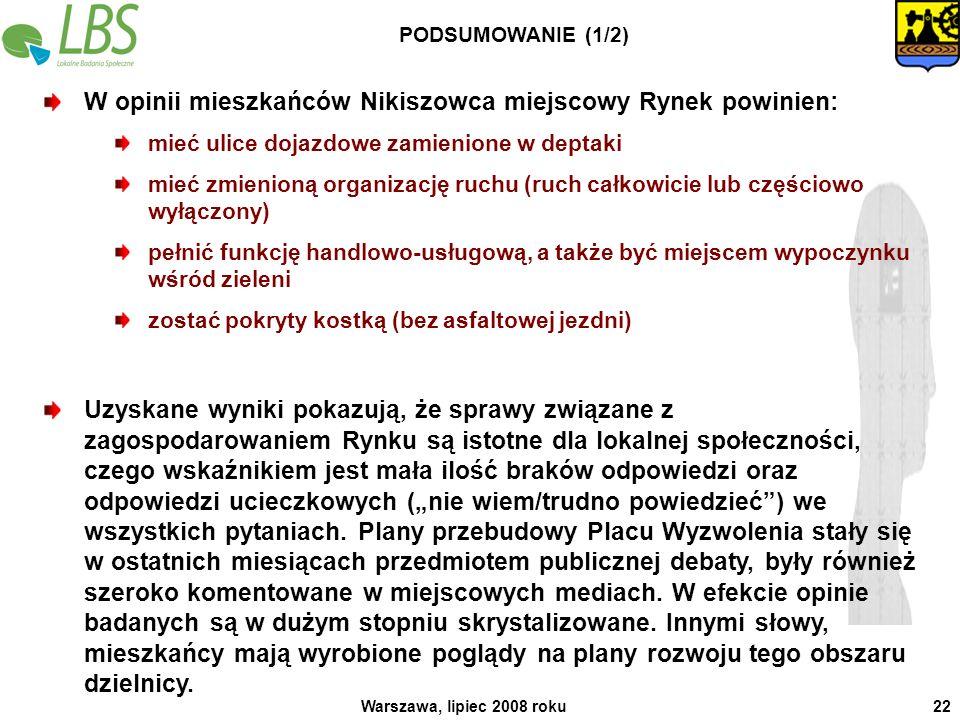 PODSUMOWANIE (1/2) W opinii mieszkańców Nikiszowca miejscowy Rynek powinien: mieć ulice dojazdowe zamienione w deptaki.