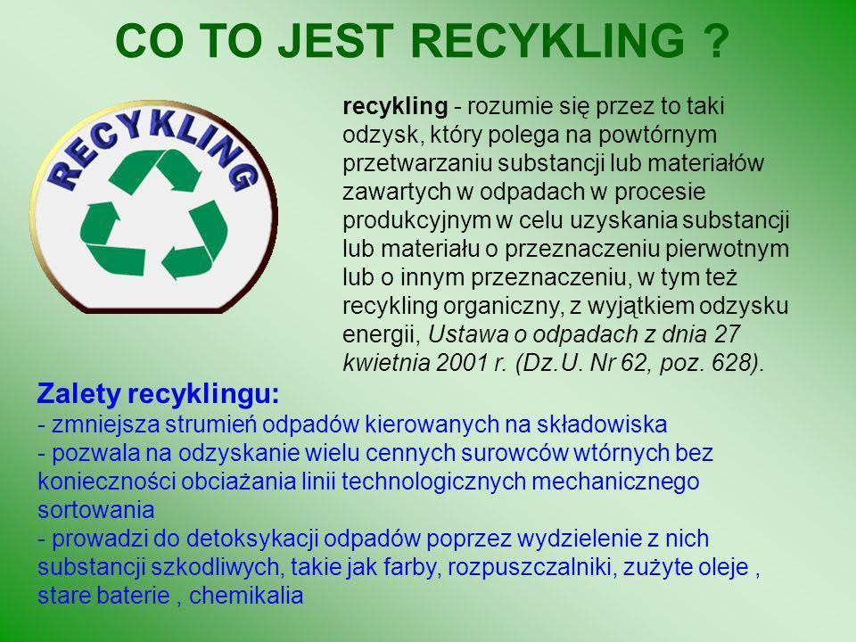 CO TO JEST RECYKLING Zalety recyklingu: