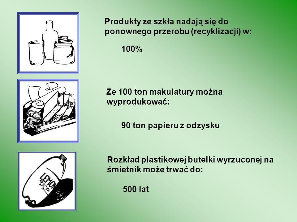 Produkty ze szkła nadają się do ponownego przerobu (recyklizacji) w: