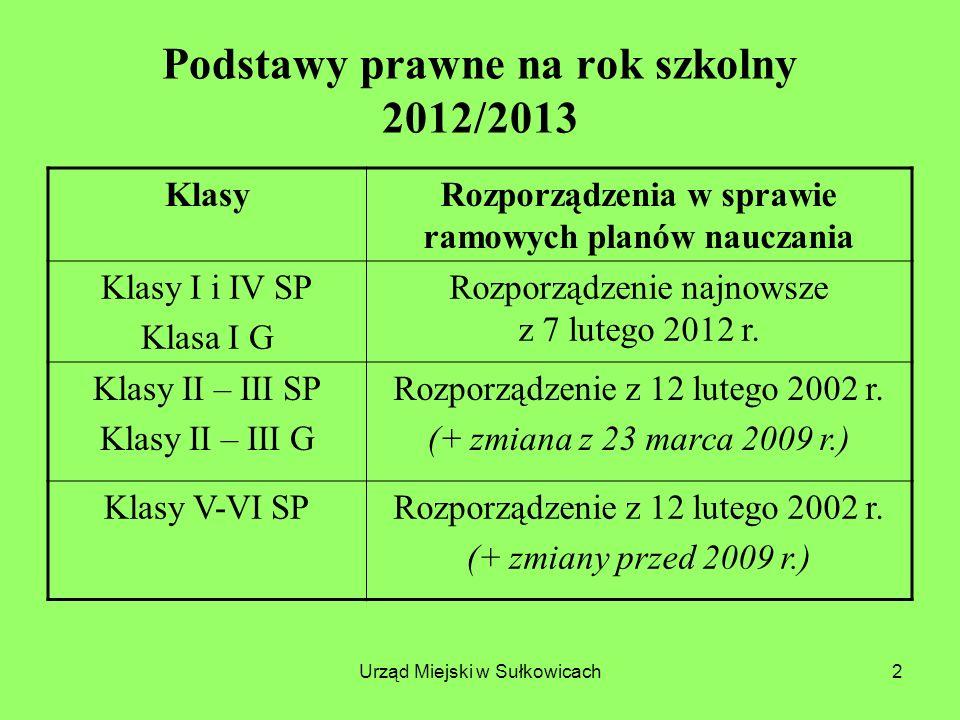 Podstawy prawne na rok szkolny 2012/2013