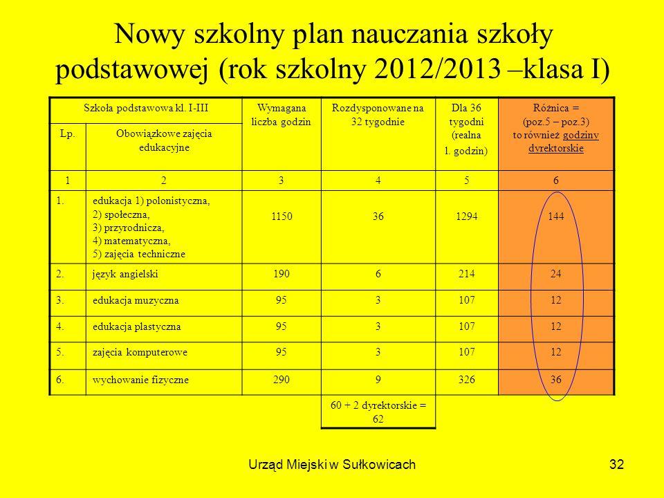Nowy szkolny plan nauczania szkoły podstawowej (rok szkolny 2012/2013 –klasa I)