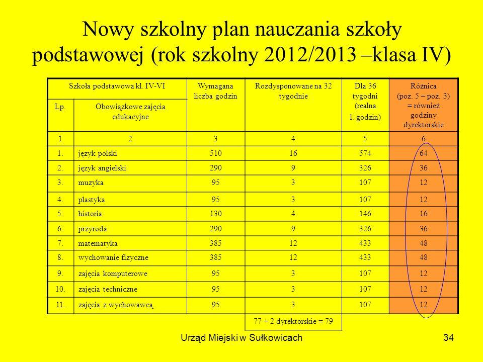 Nowy szkolny plan nauczania szkoły podstawowej (rok szkolny 2012/2013 –klasa IV)
