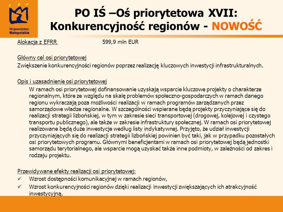 PO IŚ –Oś priorytetowa XVII: Konkurencyjność regionów - NOWOŚĆ