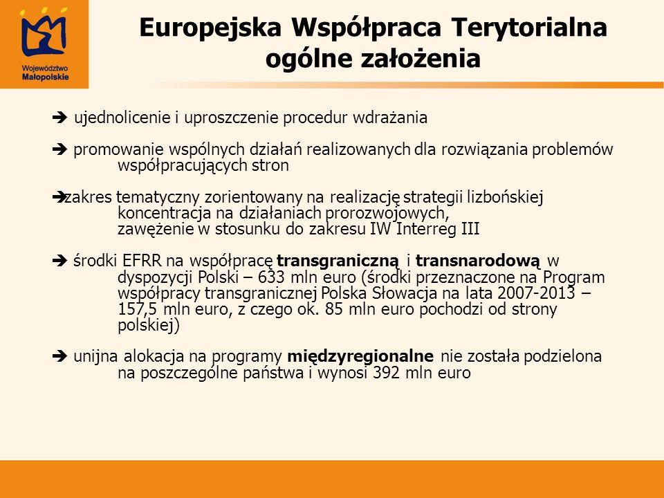 Europejska Współpraca Terytorialna ogólne założenia