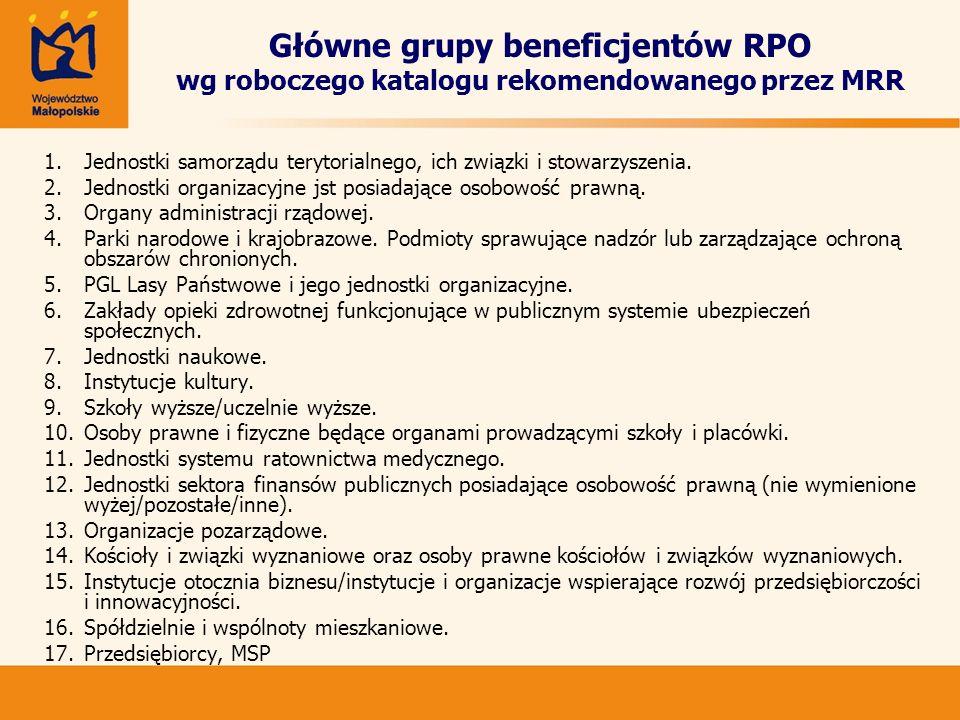 Główne grupy beneficjentów RPO wg roboczego katalogu rekomendowanego przez MRR
