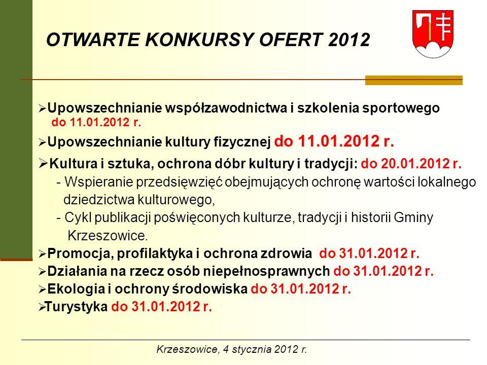 OTWARTE KONKURSY OFERT 2012