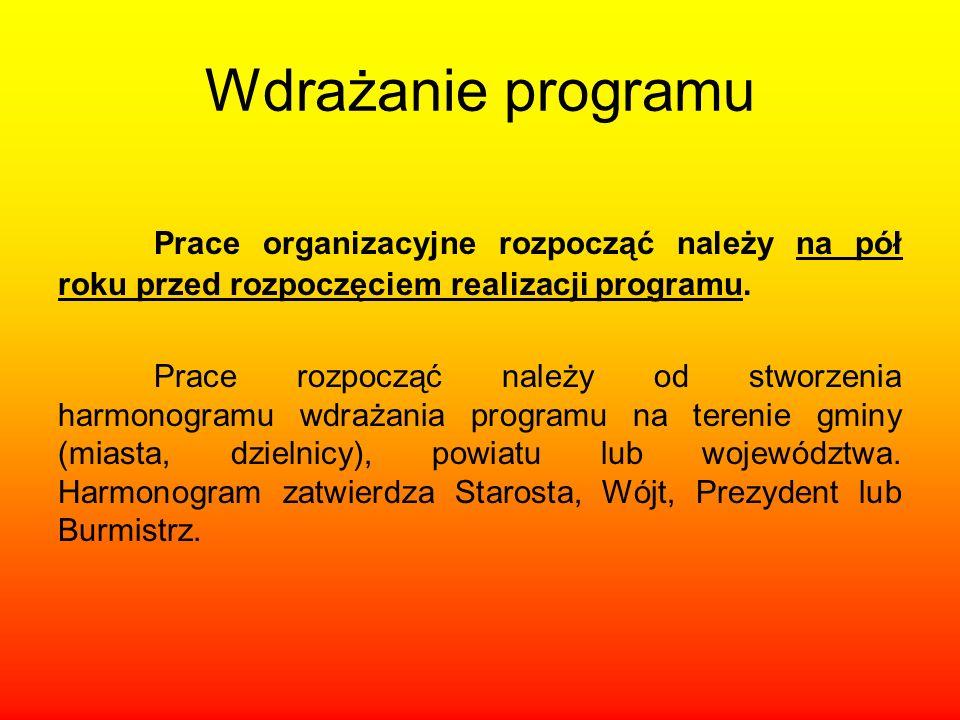 Wdrażanie programu Prace organizacyjne rozpocząć należy na pół roku przed rozpoczęciem realizacji programu.