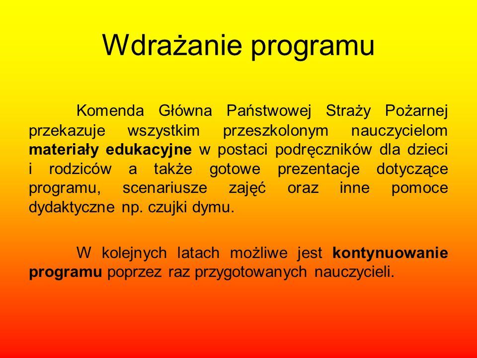 Wdrażanie programu