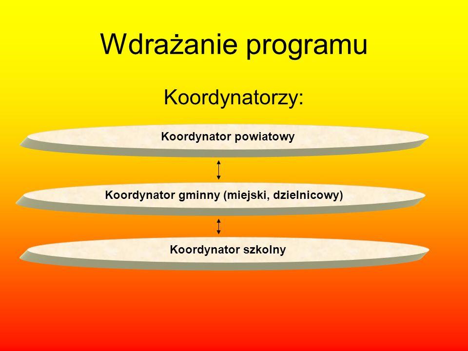 Koordynator powiatowy Koordynator gminny (miejski, dzielnicowy)