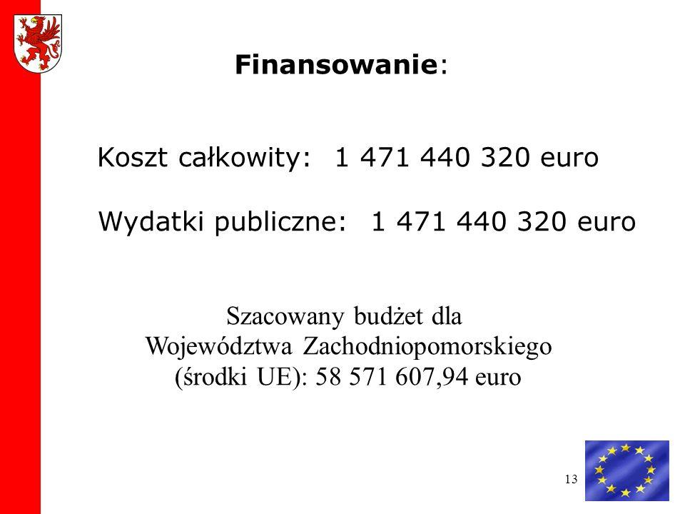 Wydatki publiczne: 1 471 440 320 euro