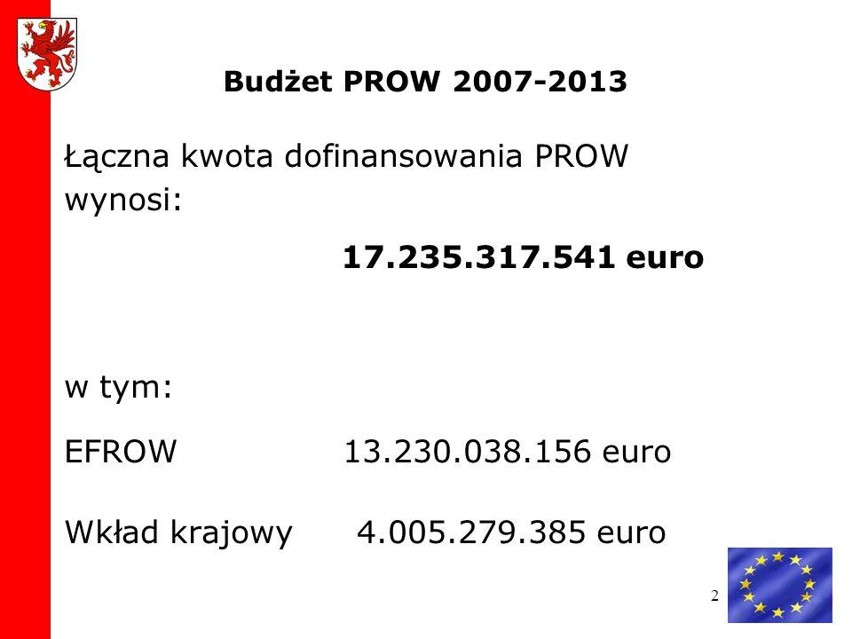 Łączna kwota dofinansowania PROW wynosi: 17.235.317.541 euro