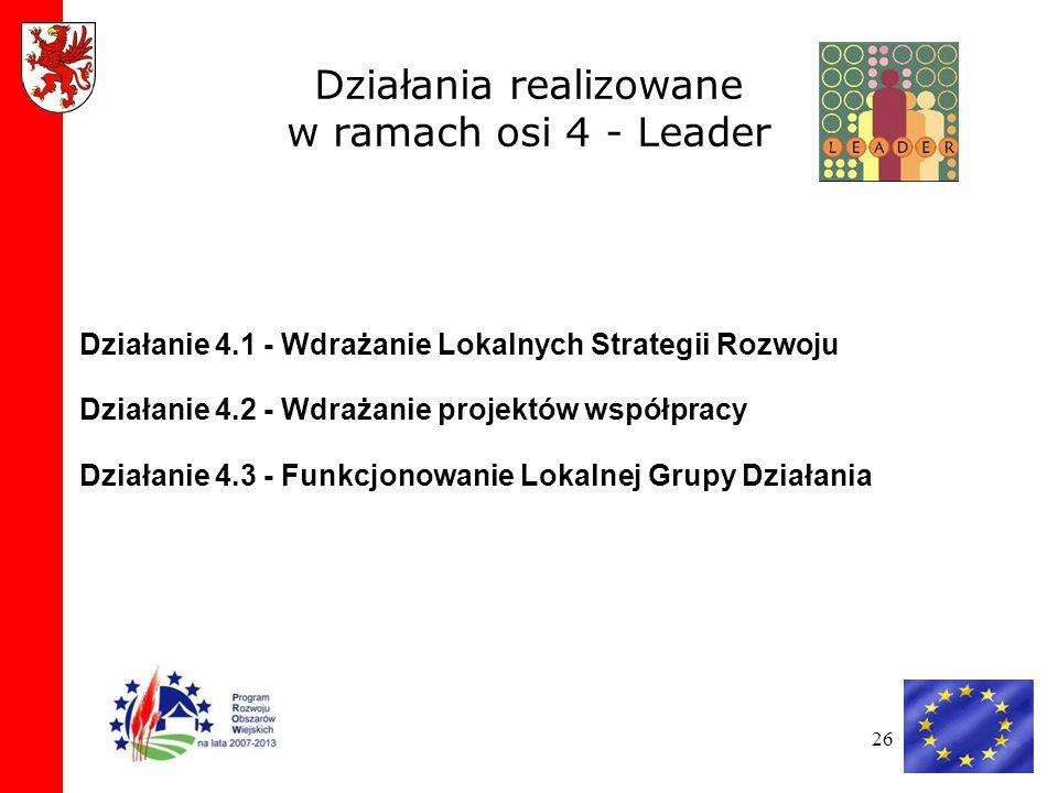 Działania realizowane w ramach osi 4 - Leader