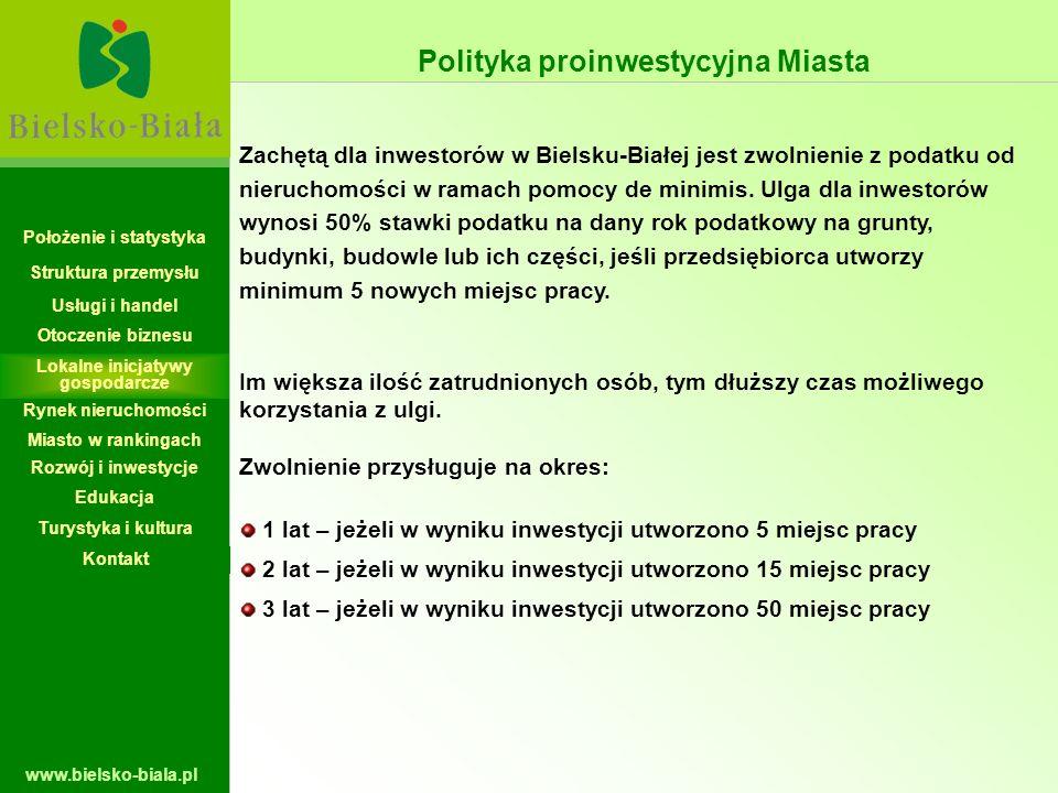 Polityka proinwestycyjna Miasta