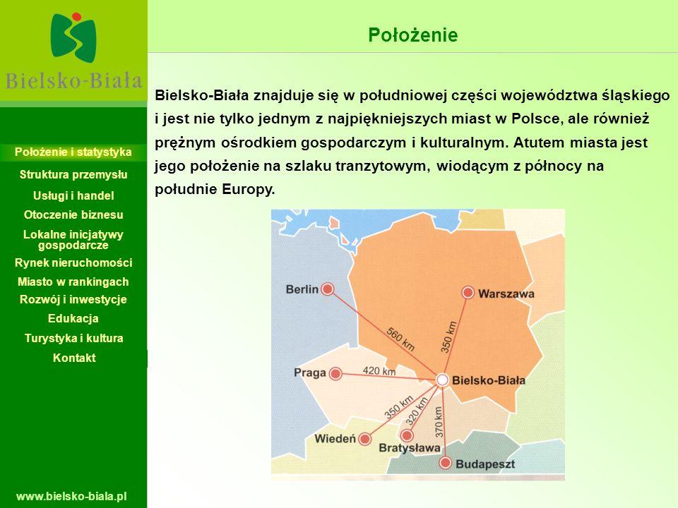 Położenie i statystyka Lokalne inicjatywy gospodarcze