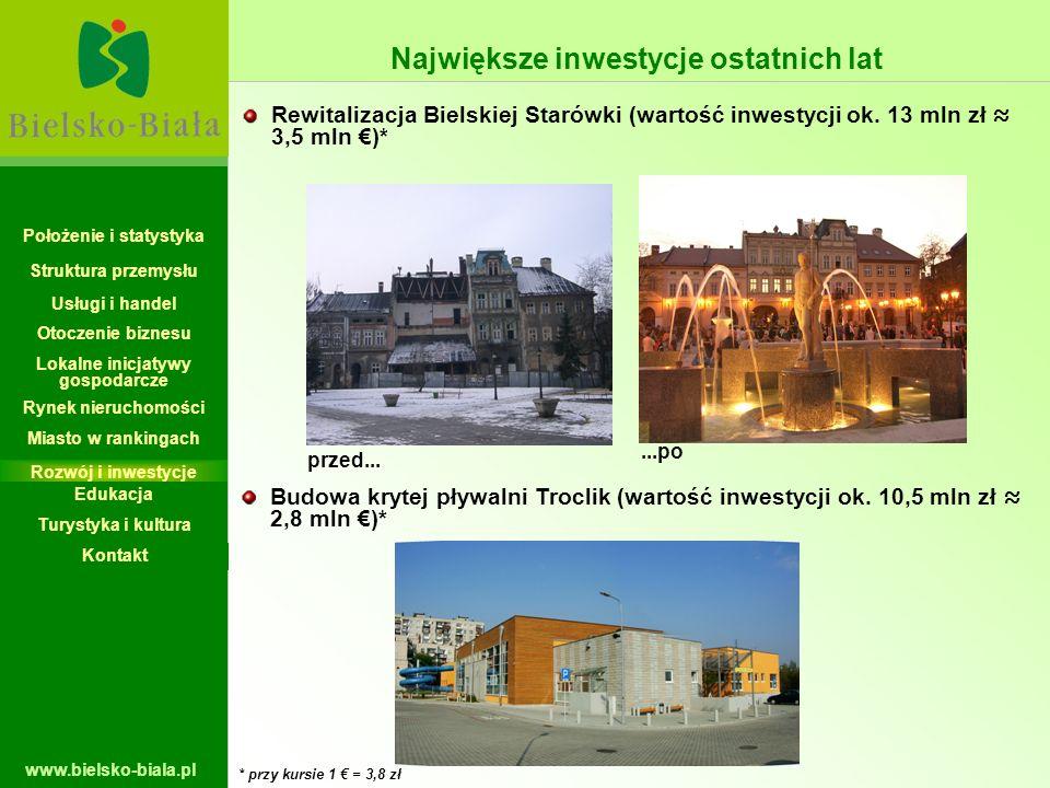 Największe inwestycje ostatnich lat